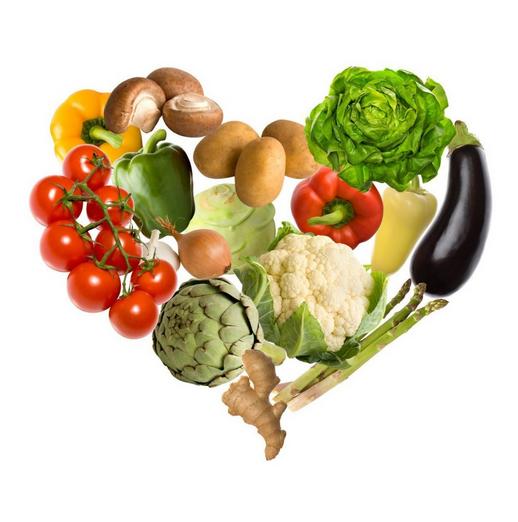 Aktion Nahrungsmitteltest + NES Health Körperfeld Scan